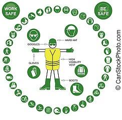 verde, circular, saúde segurança, ic