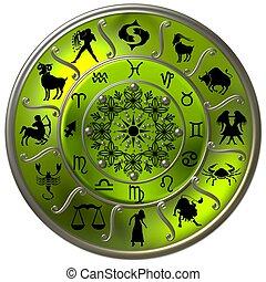 verde, zodíaco, disco, con, señales, y, símbolos