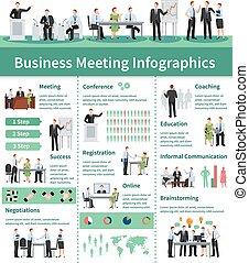 vergadering, infographic, zakelijk, set