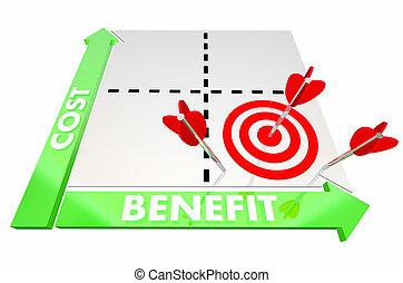 vergelijken, kosten, matrijs, analyse, keuze, beter, voordeel, vs, illustratie, best, 3d