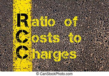 verhouding, zakelijk, tarief, acroniem, kosten, boekhouding, rcc