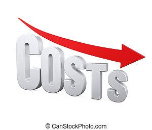 verkleinerung, begriff, kosten
