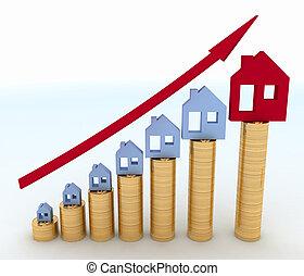 verklig, diagram, tillväxt, priser, egendom