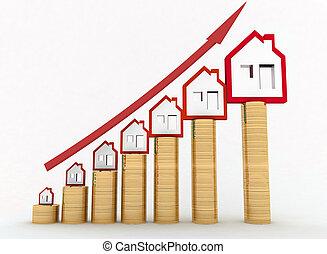 verklig, priser, tillväxt, egendom