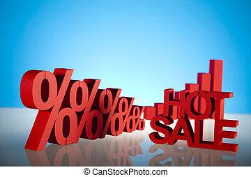 verkoop, concept, procent