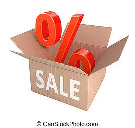 verkoop, procent, korting