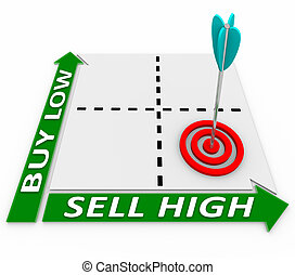 verkopen, kopen, laag, -, principes, de hoge groei, investering
