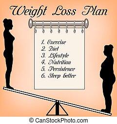 verlies, concept, gewicht