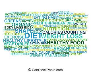 verlies, dieet, gewicht