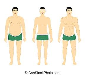 verlust, nach, diät, gewicht, vorher
