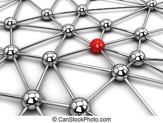 vernetzung, anschluss