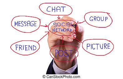 vernetzung, geschaeftswelt, tabelle, hand, sozial, schreibende, mann