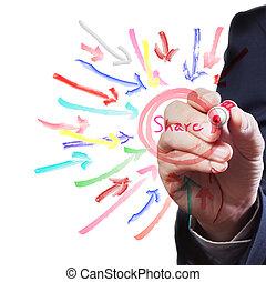 vernetzung, tendenz, anteil, idee, geschäftsmann, sozial, ...
