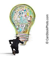vernice, idea, affari