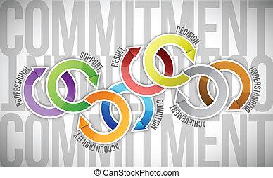 verplichting, cyclus, model, illustratie, ontwerp