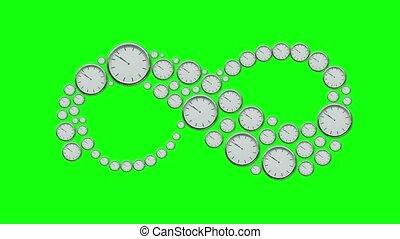 vert, écran, fait, symbole, infinité, timelapse, clocks