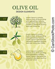 Vertical poster get olive oil. Pictures for three steps, the oli