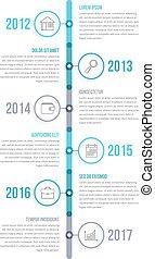 vertical, timeline