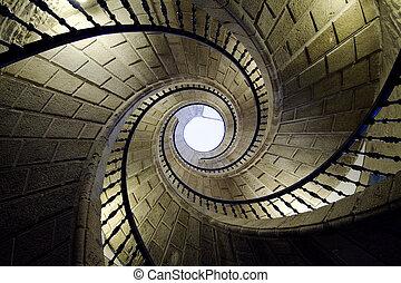 vertigo - three spiral staircases
