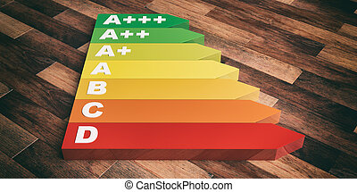vertolking, energie, 3d, classificatie, doelmatigheid
