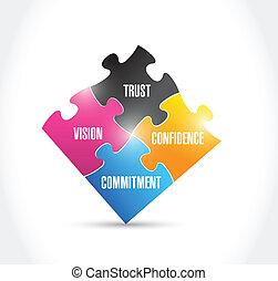 vertrauen, engagement, vision, puzzel, vertrauen