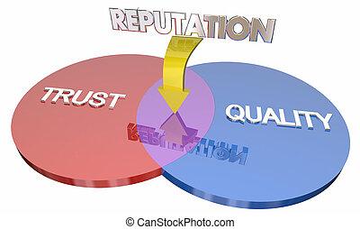 vertrauen, qualität, ruf, venn diagramm, am besten, firma, 3d, abbildung