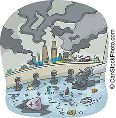 verunreinigung