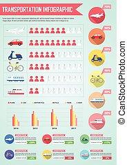 vervoer, infographic, ontwerpen basis