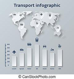 vervoeren, papier, infographics, communie