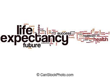 verwachting, leven, woord, wolk
