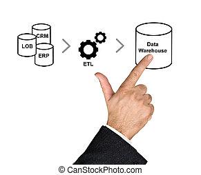 verwerking, data