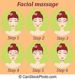 original trendy vector girl facial massage set