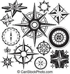 verzameling, kompas