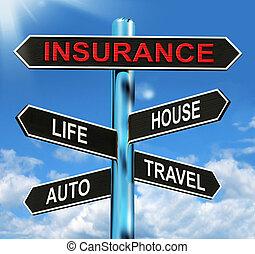 verzekering, wegwijzer, middelen, leven, woning, auto, en,...