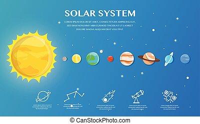vesmír, concept., infographic, systém, sluneční