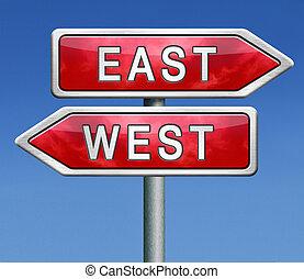 vest, øst, eller