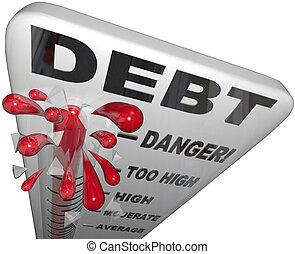 Veszély,  overspending, felkelés, hiány, lázmérő, Adósság