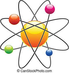 vetorial, átomo