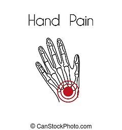 vetorial, ícone, linear, mão, dor