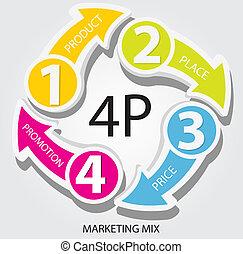 vetorial, 4p, marketing, negócio, modelo