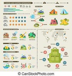 vetorial, acampamento, hiking, infographics