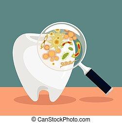 vetorial, apartamento, dental, ilustração