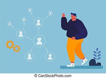 vetorial, ceo, estrutura, tarefas, liderança, conceito, empregados, workflow, esquema, delegar, apartamento, ilustração, caricatura, autoridade, negócio, gerência, produtivo, companhia, arrows., delegação