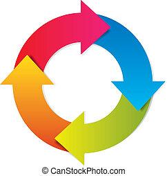 vetorial, coloridos, ciclo vida