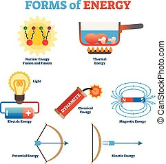 vetorial, conceito, poster., elements., ciência, energia, cobrança, ilustração, formulários, infographic, física