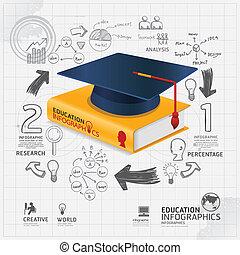 vetorial, drawing.concept, boné, ilustração, infographic, graduação, modelo, doodles, linha, livro