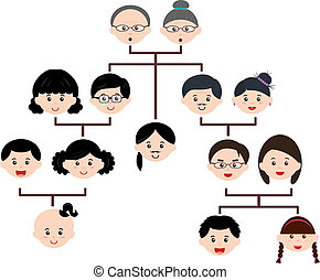 vetorial, icons:, árvore familiar