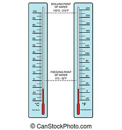 vetorial, isolado, clínico, fundo, termômetro, branca