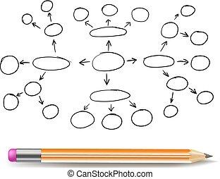 vetorial, mente, mapa, em branco, modelo, mão, desenhado, esquema, plano, conceito, esboço, desenho, isolado, com, pencil.