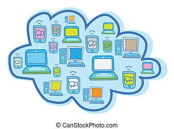 vetorial, nuvem, computando